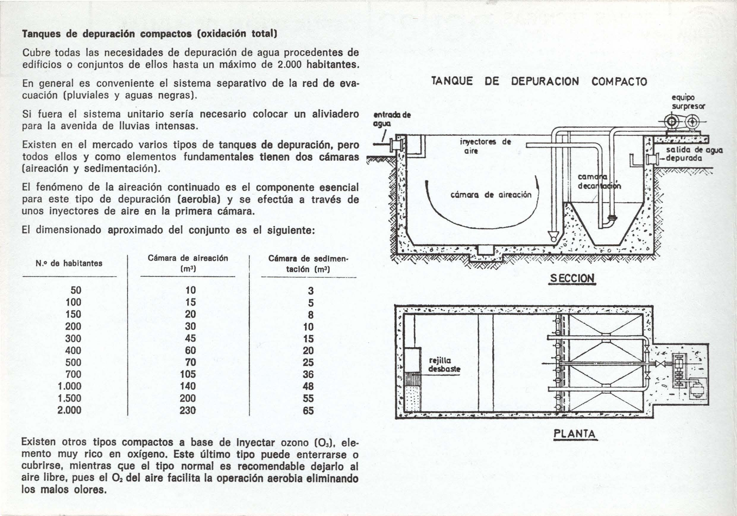 OCI_Página_046